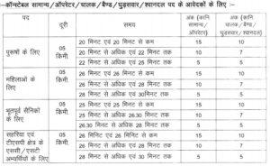 Rajasthan-Police-PET-PST